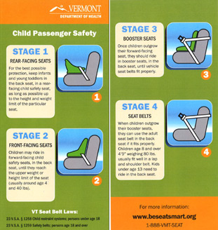 Car Seats 101 For Parents Caregivers And Providers